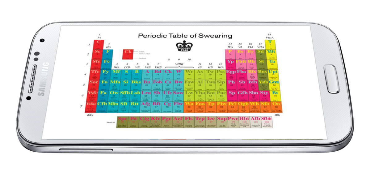 periodic table of swearing category humour - Periodic Table Of Swearing App
